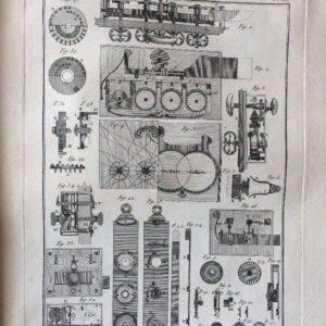 Arts et Métiers de l'Académie Royale des Sciences de Paris 1783
